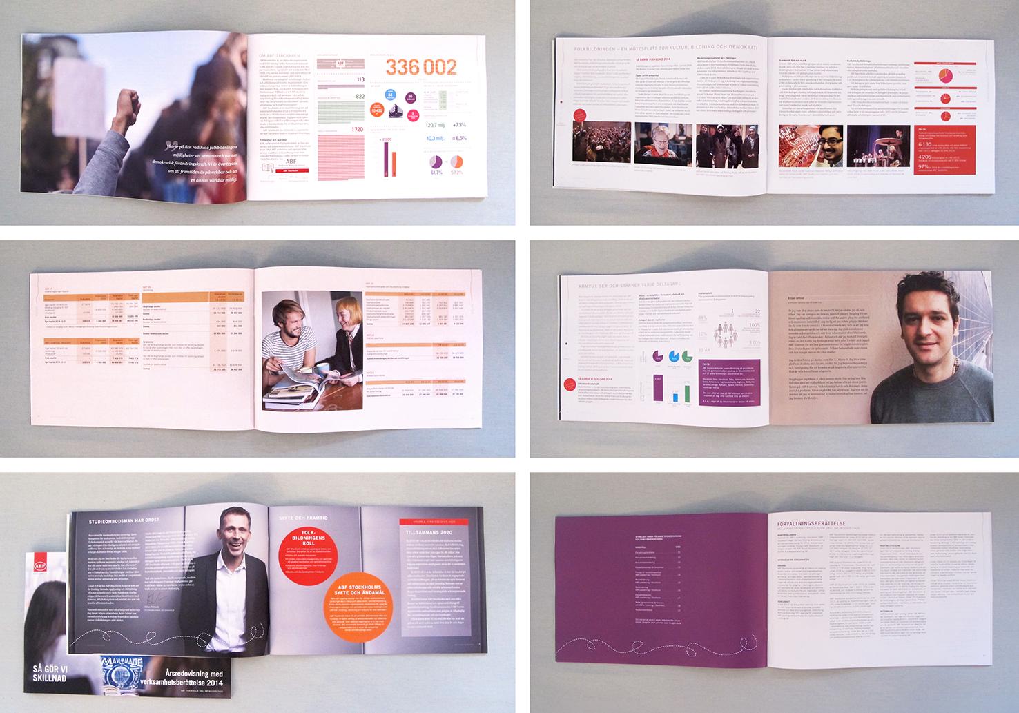 ABF årsredovisning collage